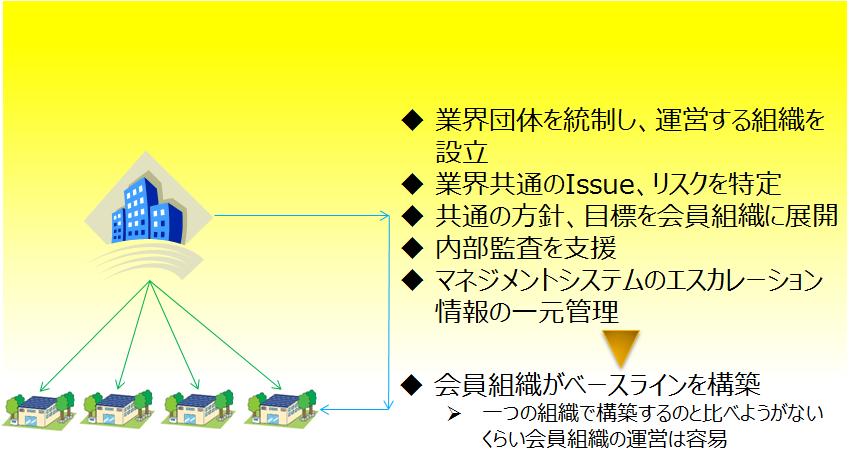 コーポレートグループ認証とは – JISSA 日本情報セキュリティ推進協会